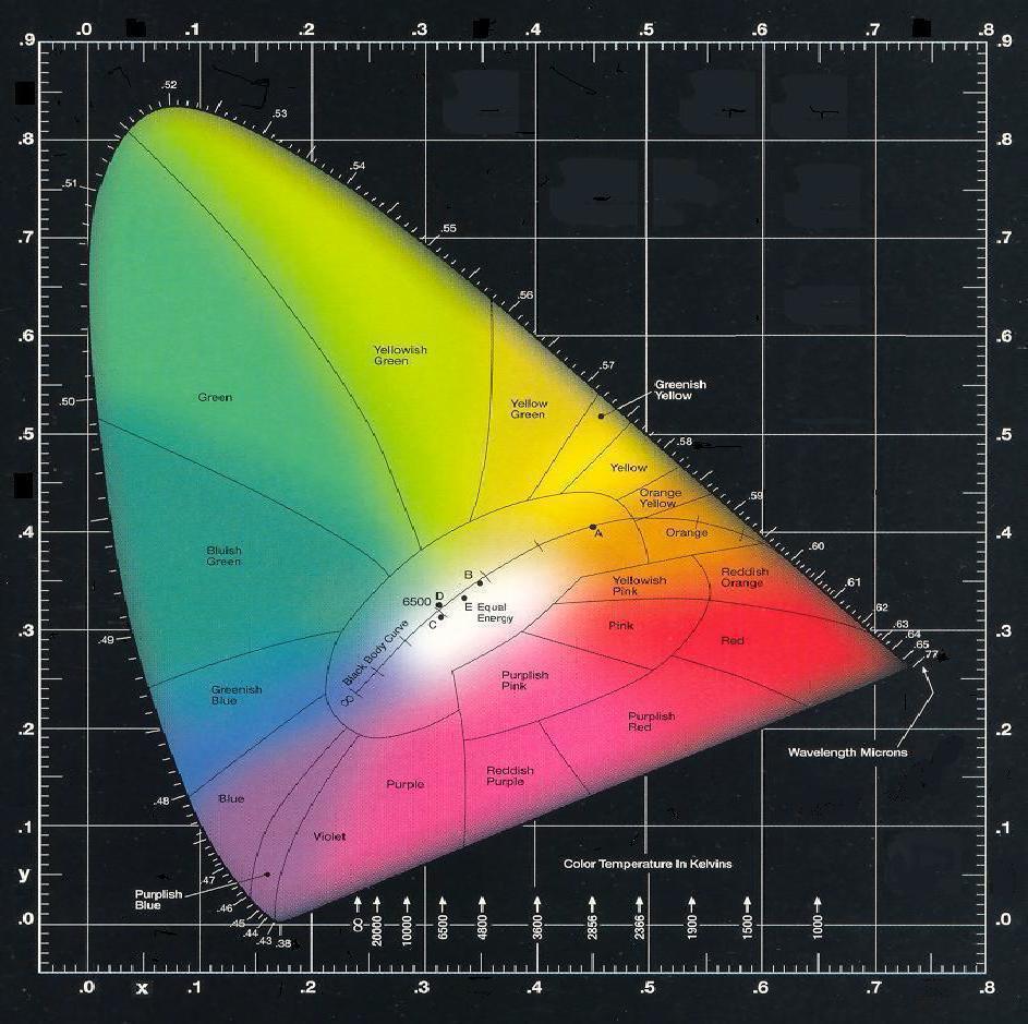 10-02-01 color diagram trailer light wiring color diagram #6